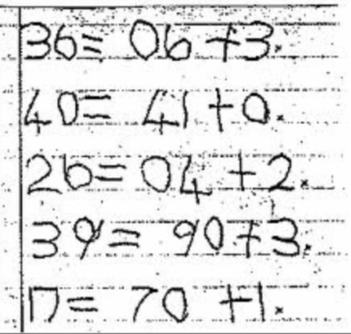 Dyscalculia When Numbers Are Hard To Define
