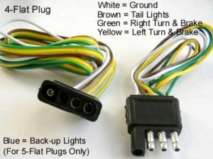 Tips for Installing 4Pin Trailer Wiring | AxleAddict