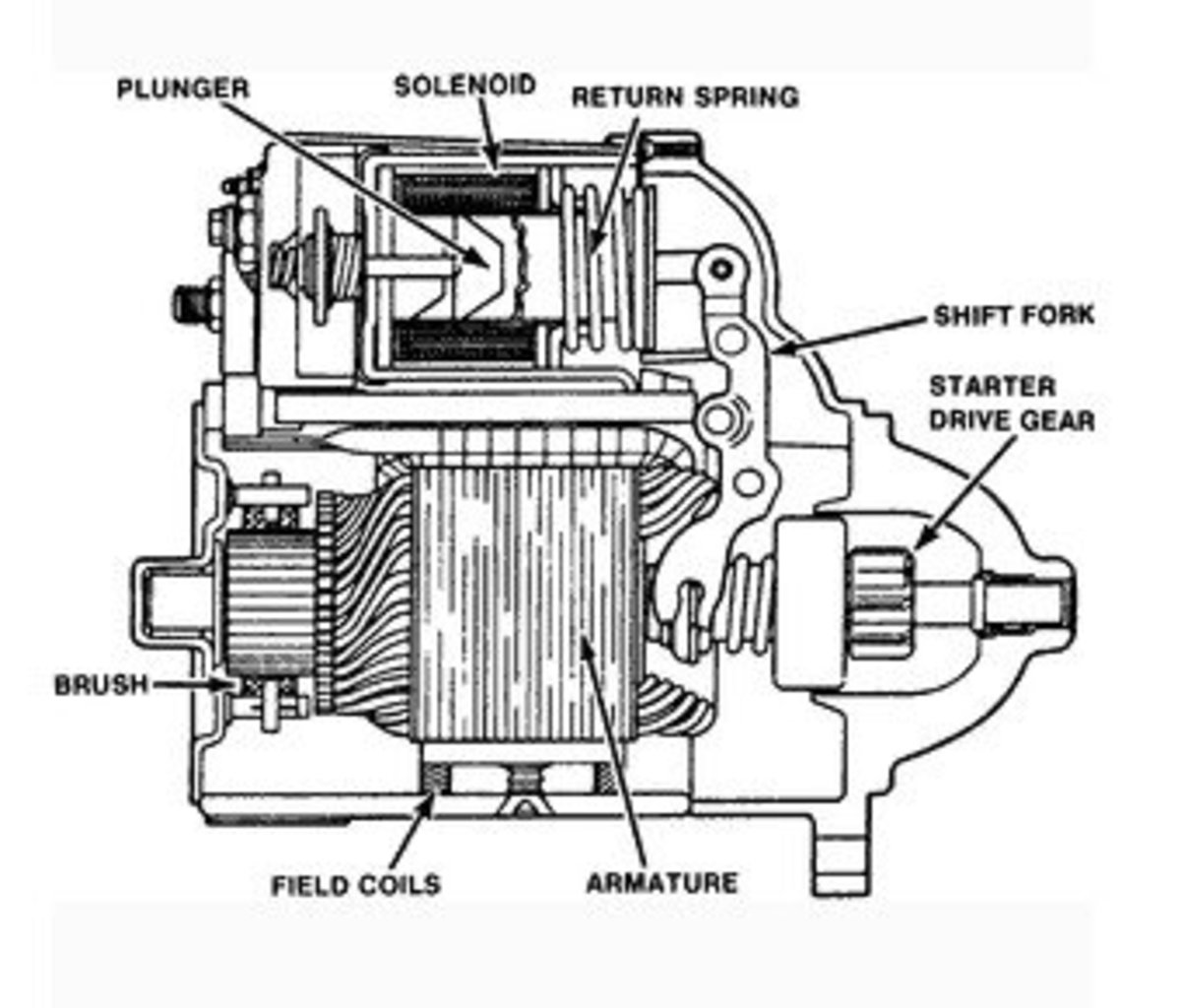 How To Use Voltage Drop To Troubleshoot The Starter System