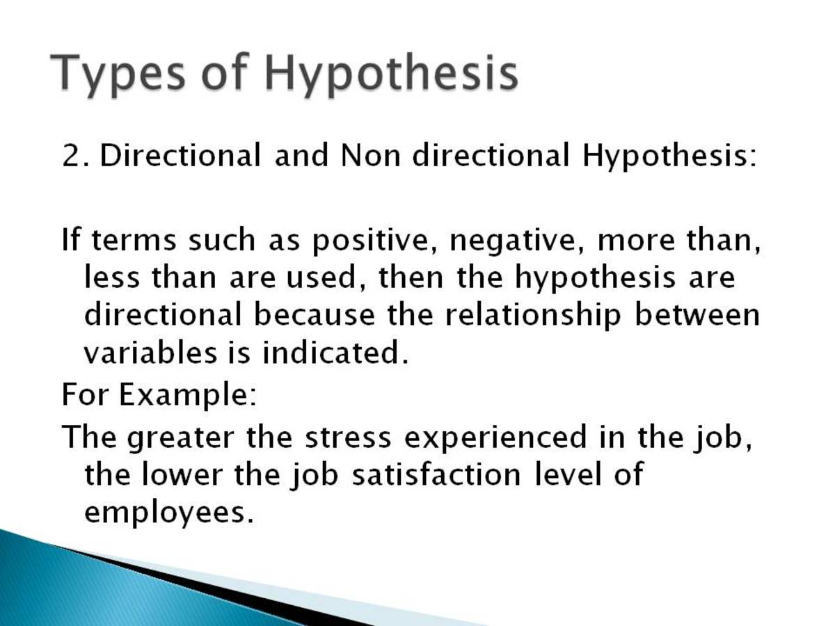 Hypothesis Development In Business Research