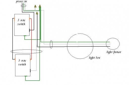 house light wiring diagram house image wiring diagram for house lights in wiring diagram on house light wiring diagram