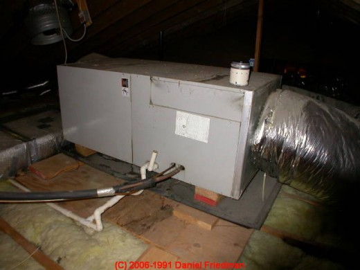 Spring Or Summer Home Air Conditioning Tune Up Checklist