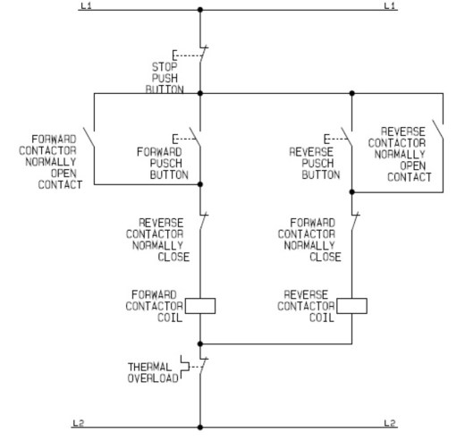basic motor control wiring diagram The Wiring – Diagram Motor Control Wiring