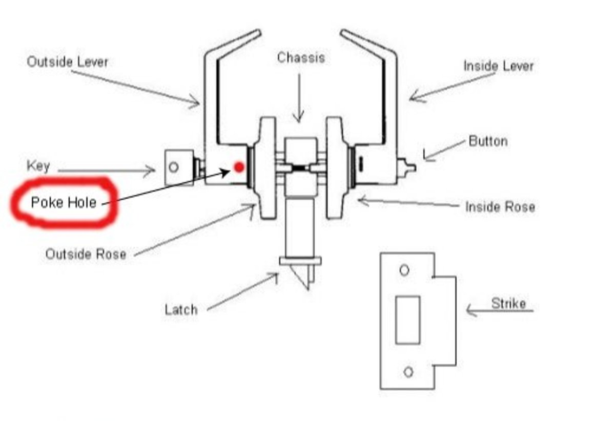 How To Change Your Lock Cylinder Dengarden