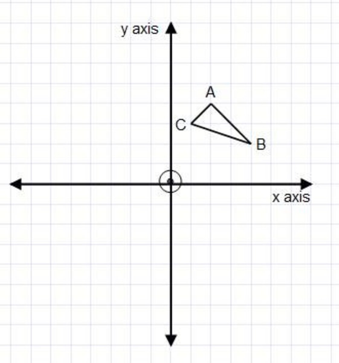 Examples On How To Reflect A Shape In The X Axis Or Y Axis