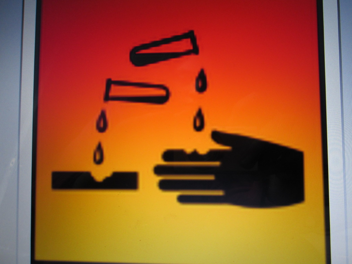 Chemical Hazard Symbols And Signs And Their Meanings A