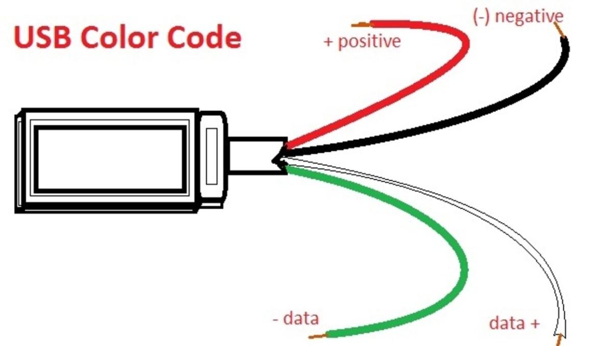 usb c wiring diagram wiring diagram wiring diagram micro usb nest