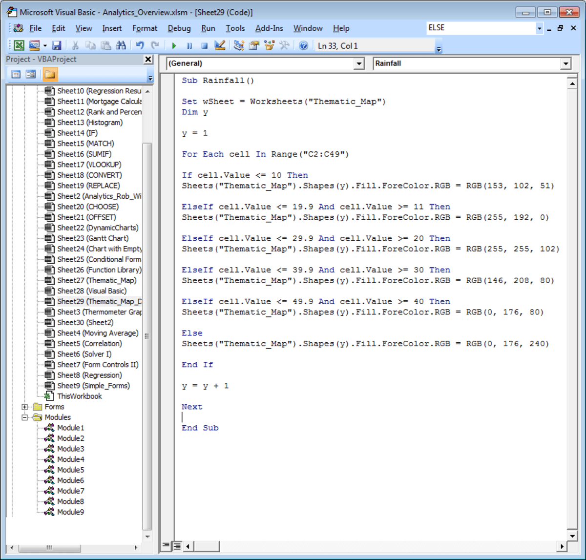 Visual Basic Loops If Else And Elseif Statements And