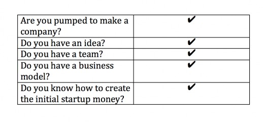 If you have all of these things, it's time to create that startup you've always dreamed about!
