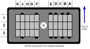 Detroit Diesel DDEC III and IV ECM Vehicle and Engine Connectors | AxleAddict