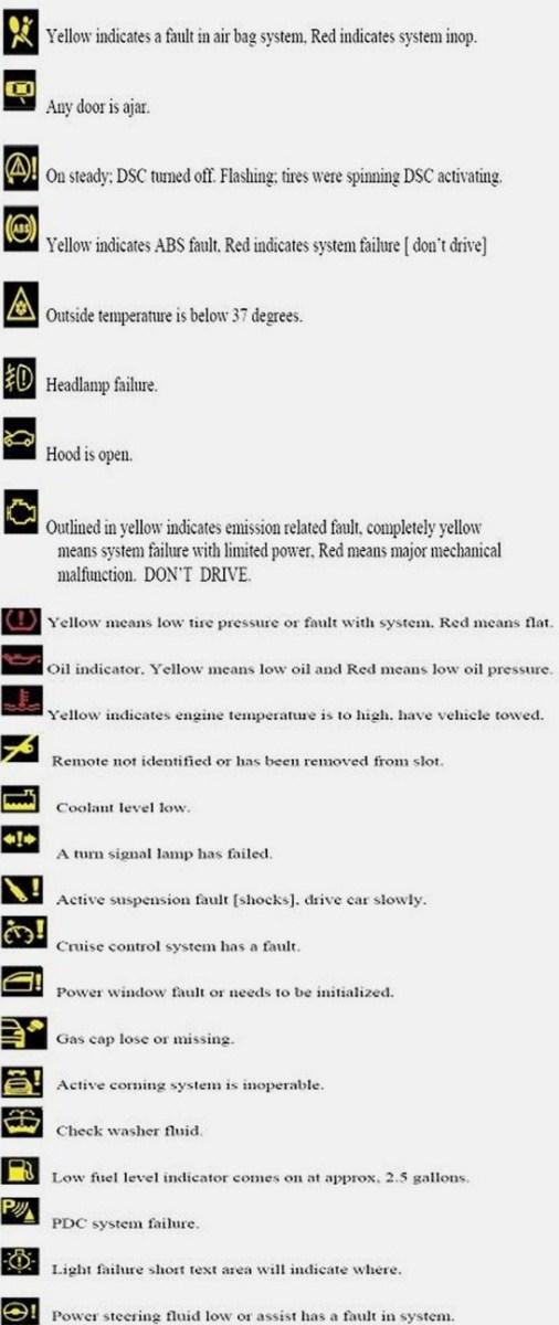 Bmw Light Symbols Viewdulah