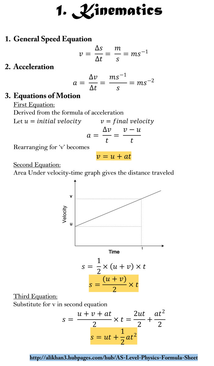 A Level Physics Waves Equations