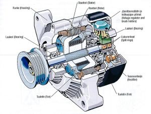 Troubleshooting Alternator and Charging System Problems