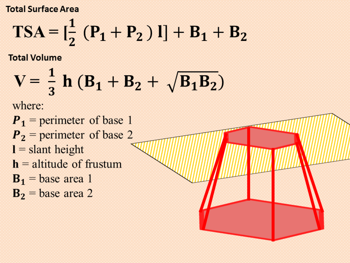 Finding The Surface Area And Volume Of Frustums Of A