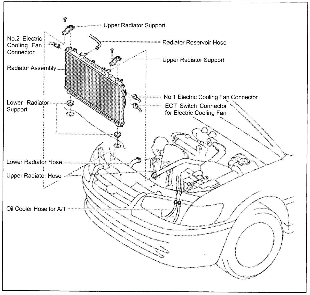 Diy Toyota Camry Radiator Replacement With Video