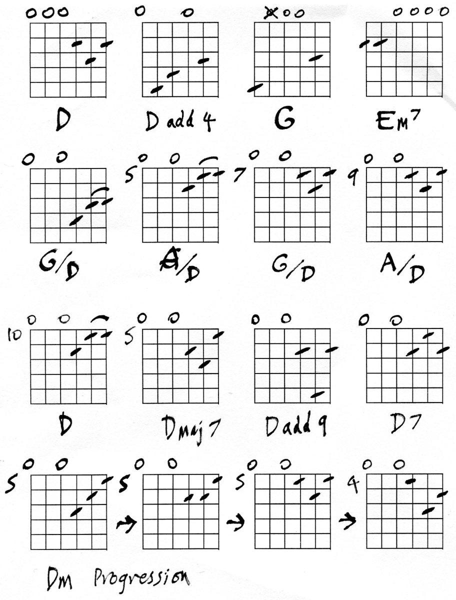 B D G Chord Shape