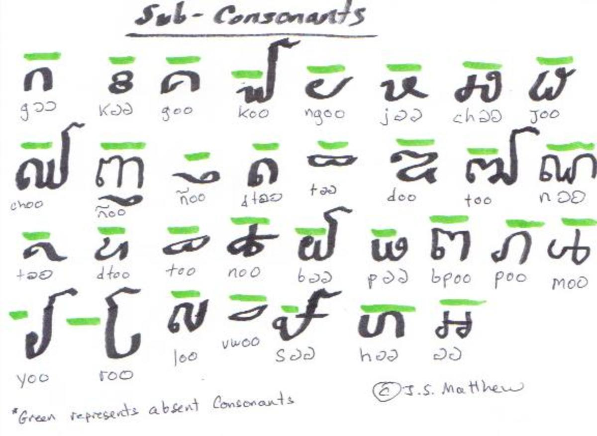 Learn How To Speak And Write Cambodian An Introduction To