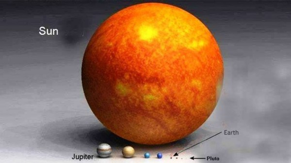 The Size of Our Sun Compared to the Biggest Stars in the ...