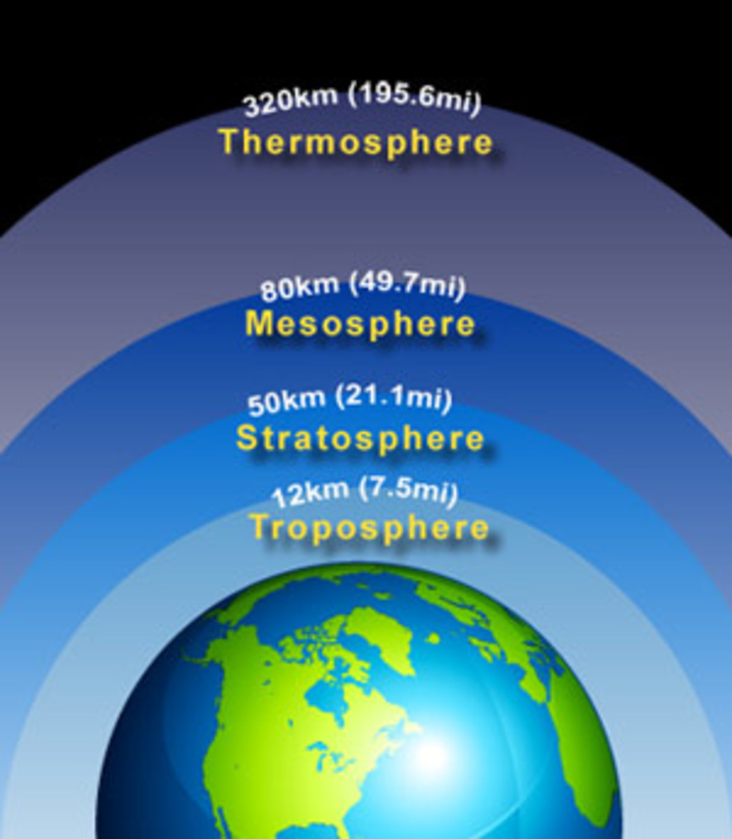 What Is Natural Greenhouse Effect Facts And Climate
