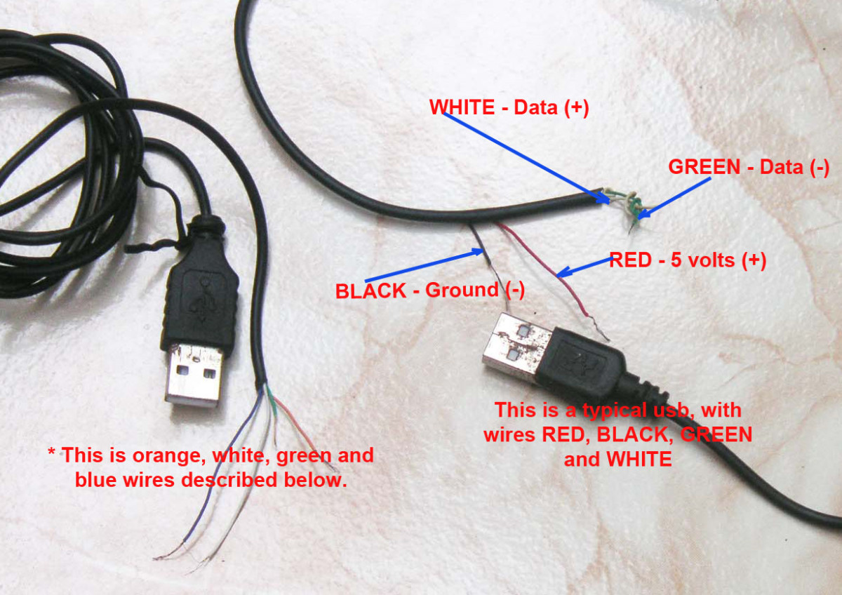 Pin Out And In Of The USB Wire, Cord, Cable