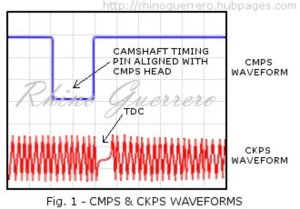 DTC P0340Camshaft Position Sensor Circuit Malfuction  Diagnosis   AxleAddict