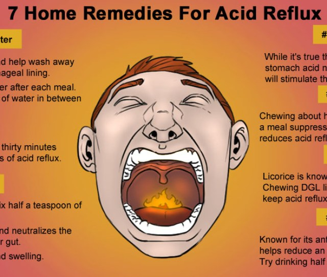 Home Remedies For Acid Reflux Jpg