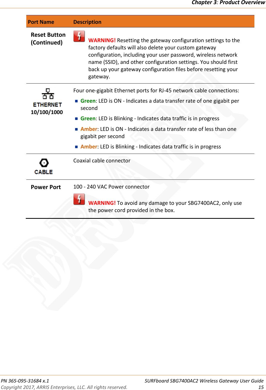 Arris Sbg Wireless Telephony Gateway User Manual