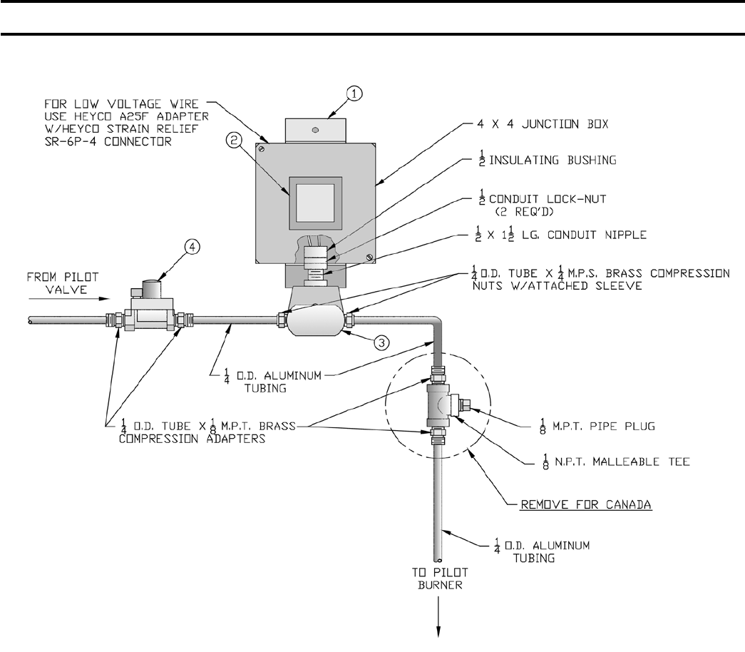 Utica Boiler Installation Manual