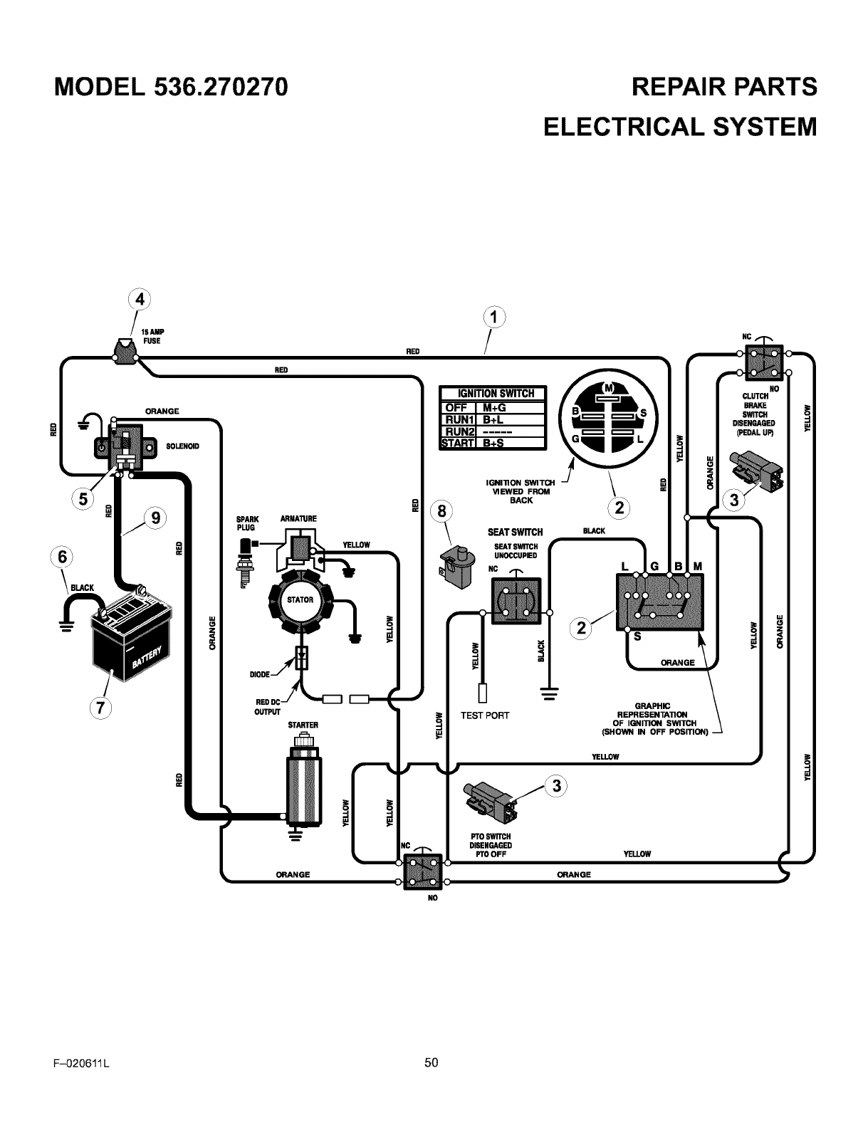 Craftsman User Manual Riding Mower Manuals And