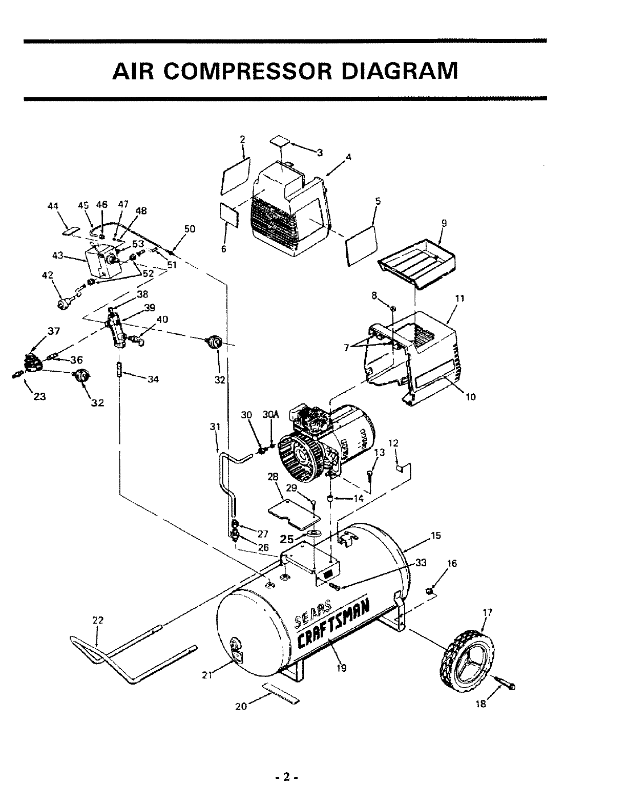 Craftsman User Manual Air Compressor Manuals And