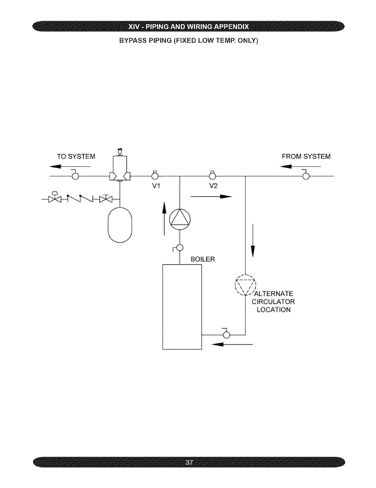 Dunkirk Boiler Manual L
