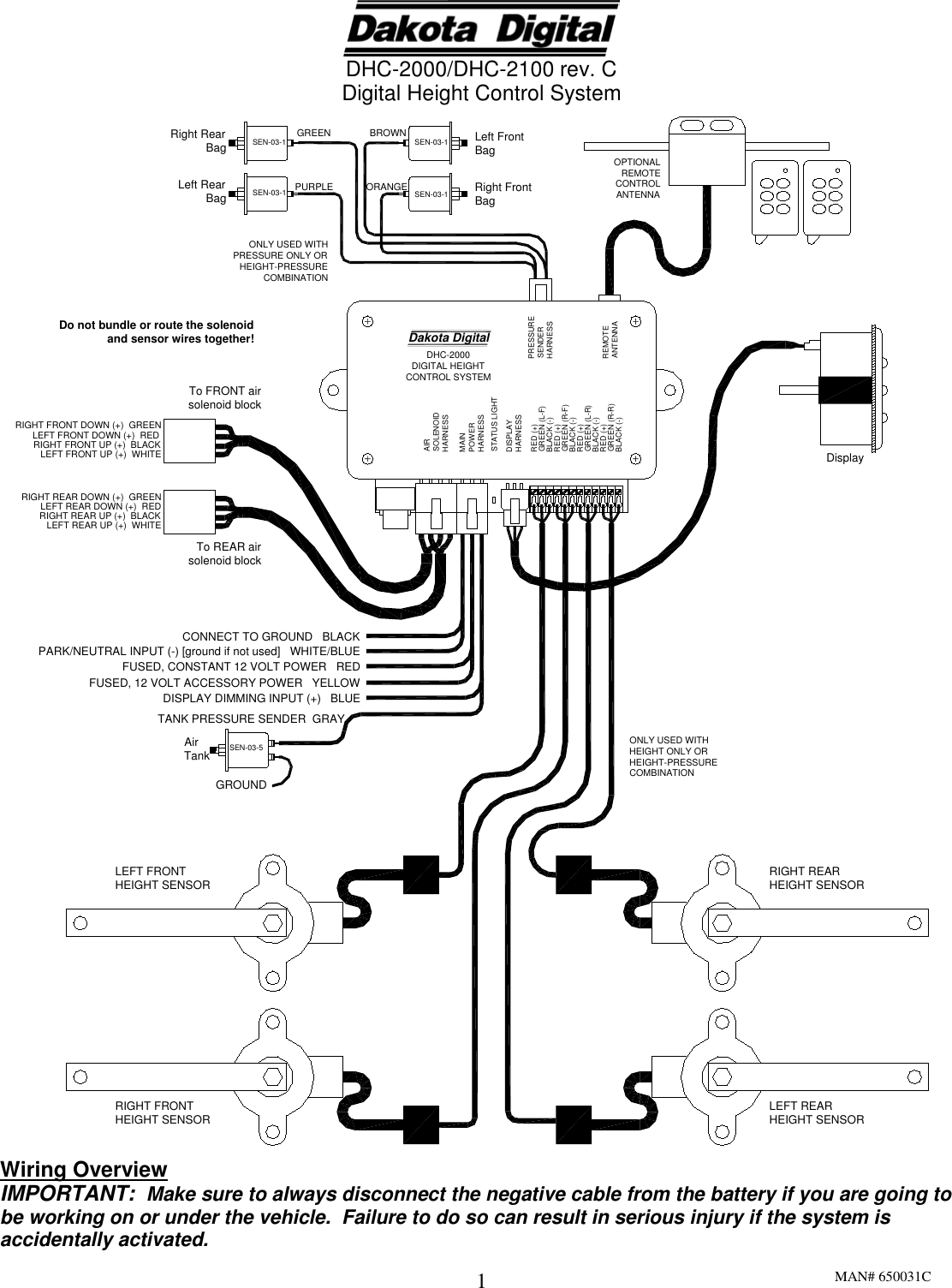 Wiring Diagram Dakotum Digital Wiring Diagram