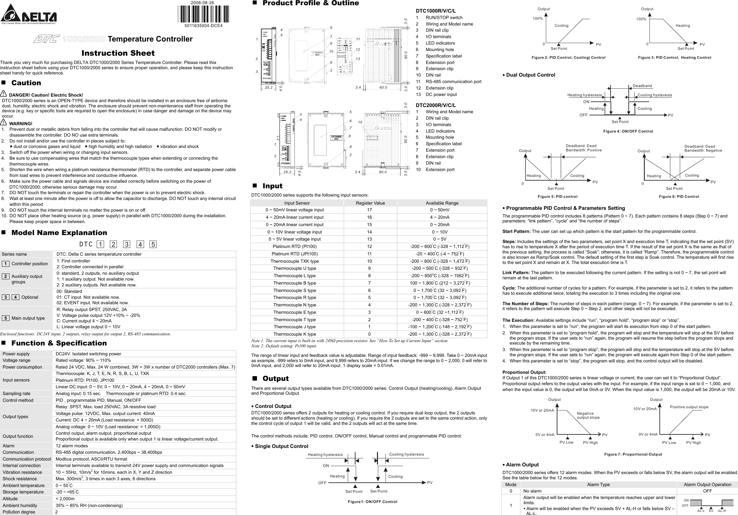 Delta Electronics Dtc Series Users Manual Dce4
