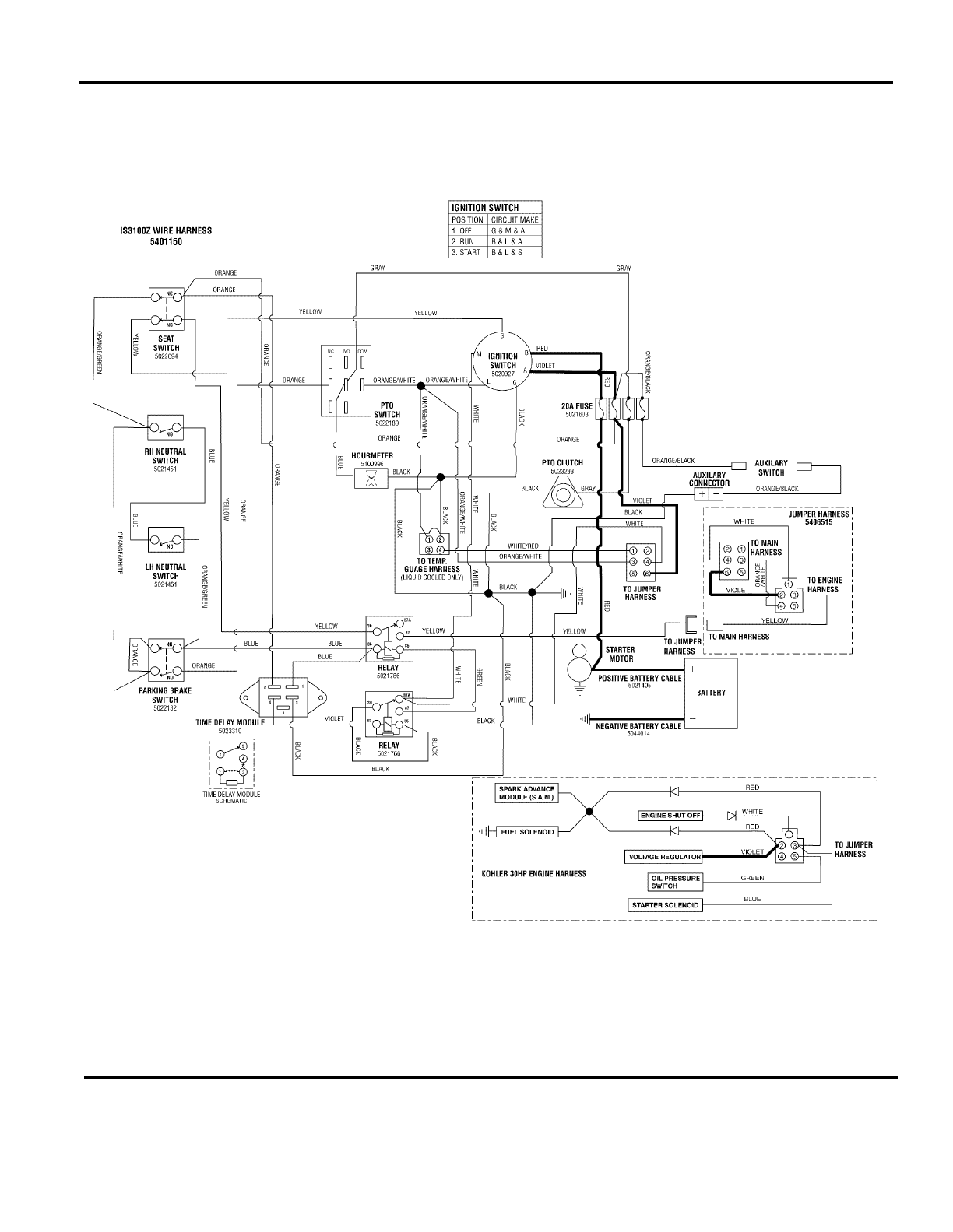 Ferris Industries Lawn Mower Is Z Series Users Manual