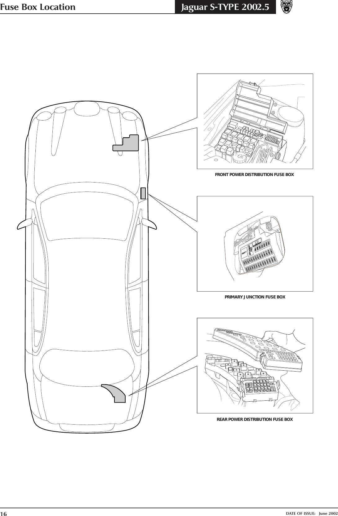 Jaguar Type Fuse Box Guide