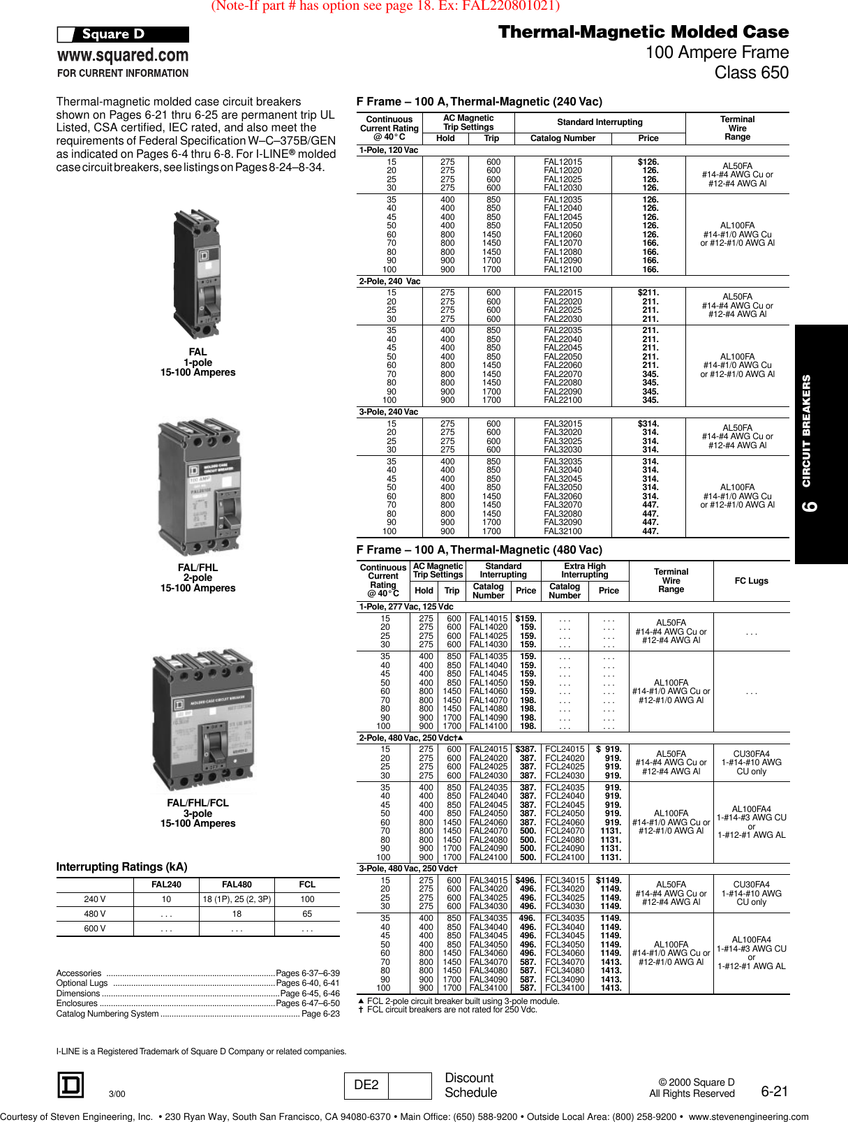 Thermal Magnetic And Electronic Trip Circuit Breakers
