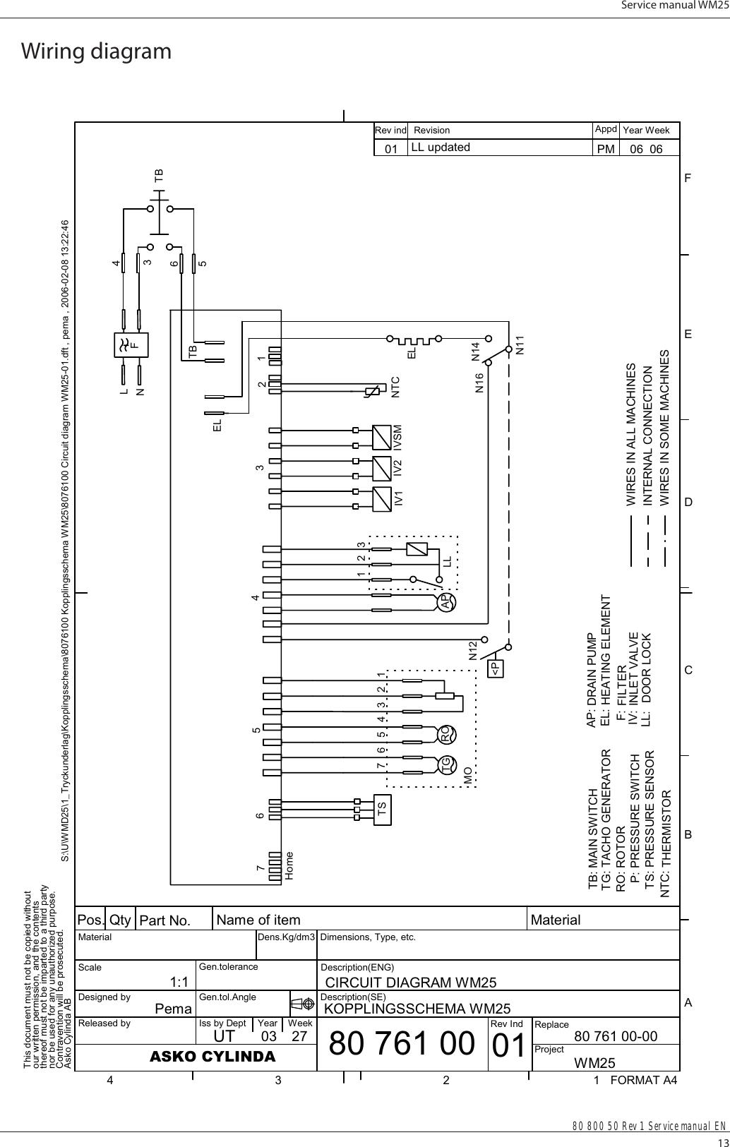 wiring diagram for asko dishwasher wiring diagrams search Dishwasher Schematic Diagram