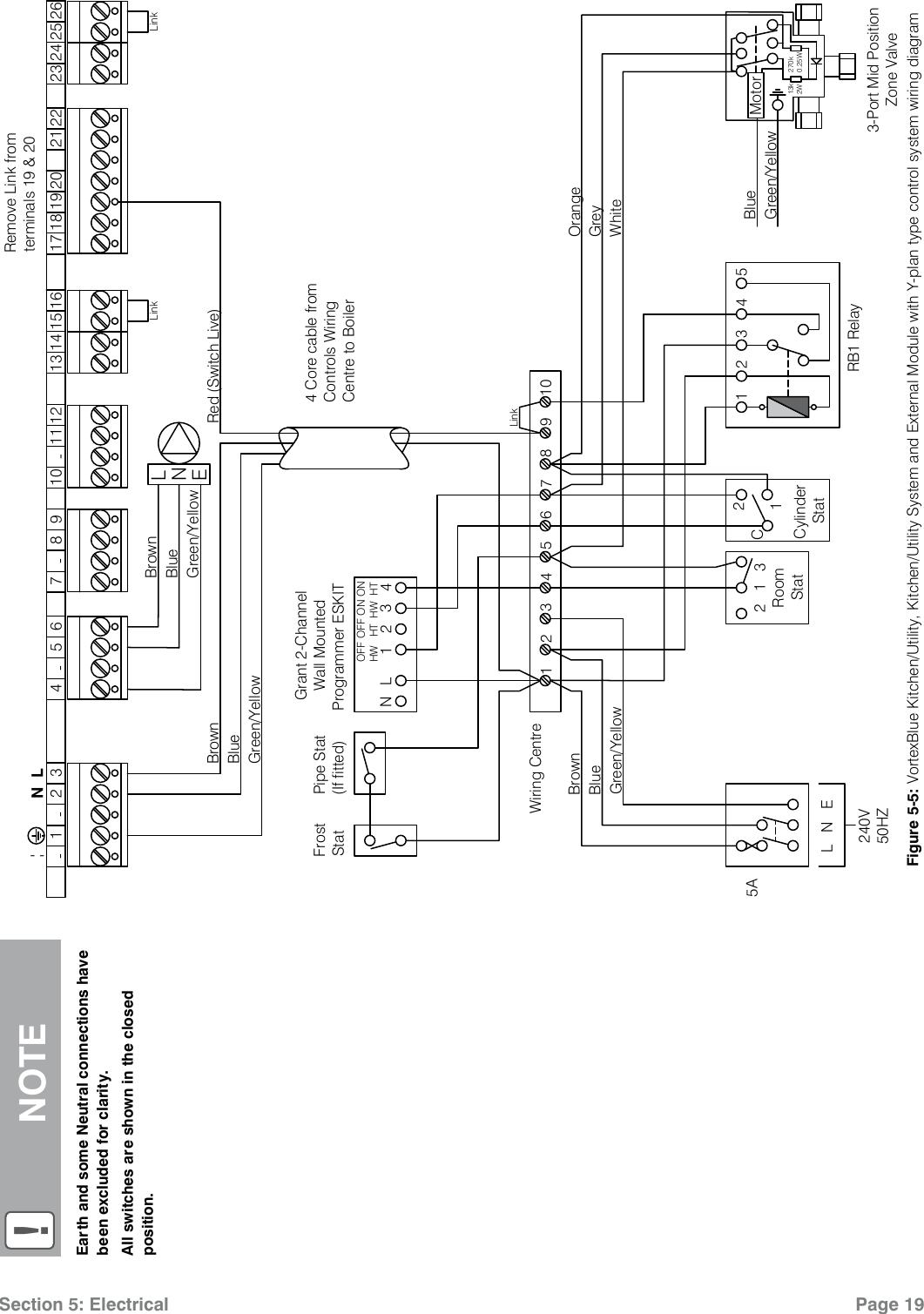 Grant Oil Boiler Wiring Diagram