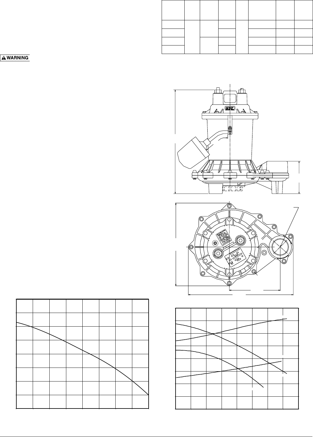 3 Myers Me40 Manual User