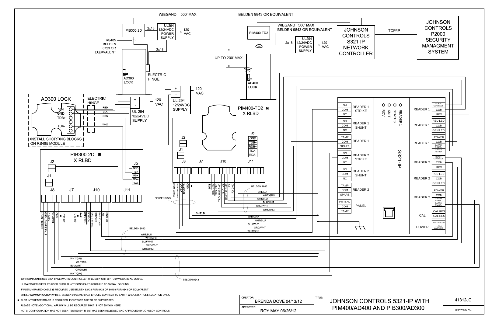 Schlage Electronics Ad300 Ad400 Wiring Diagram Johnson Controls S321 Ip Wiegand