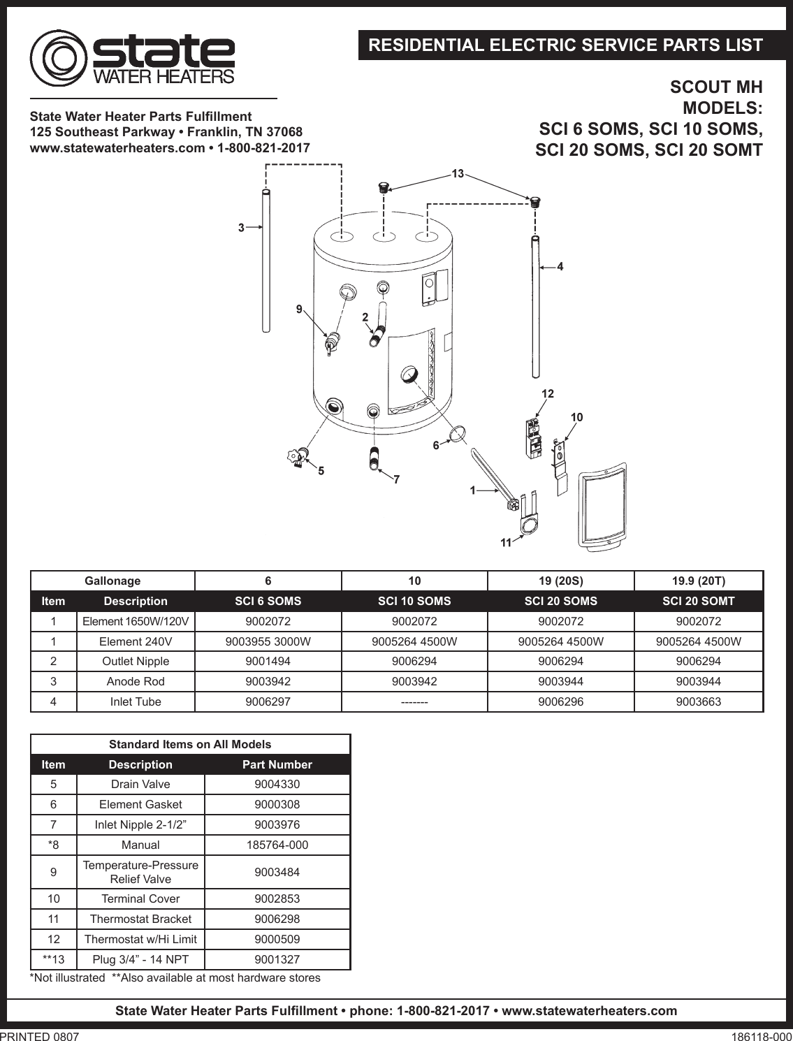 State Industries Sci 10 Soms Users Manual