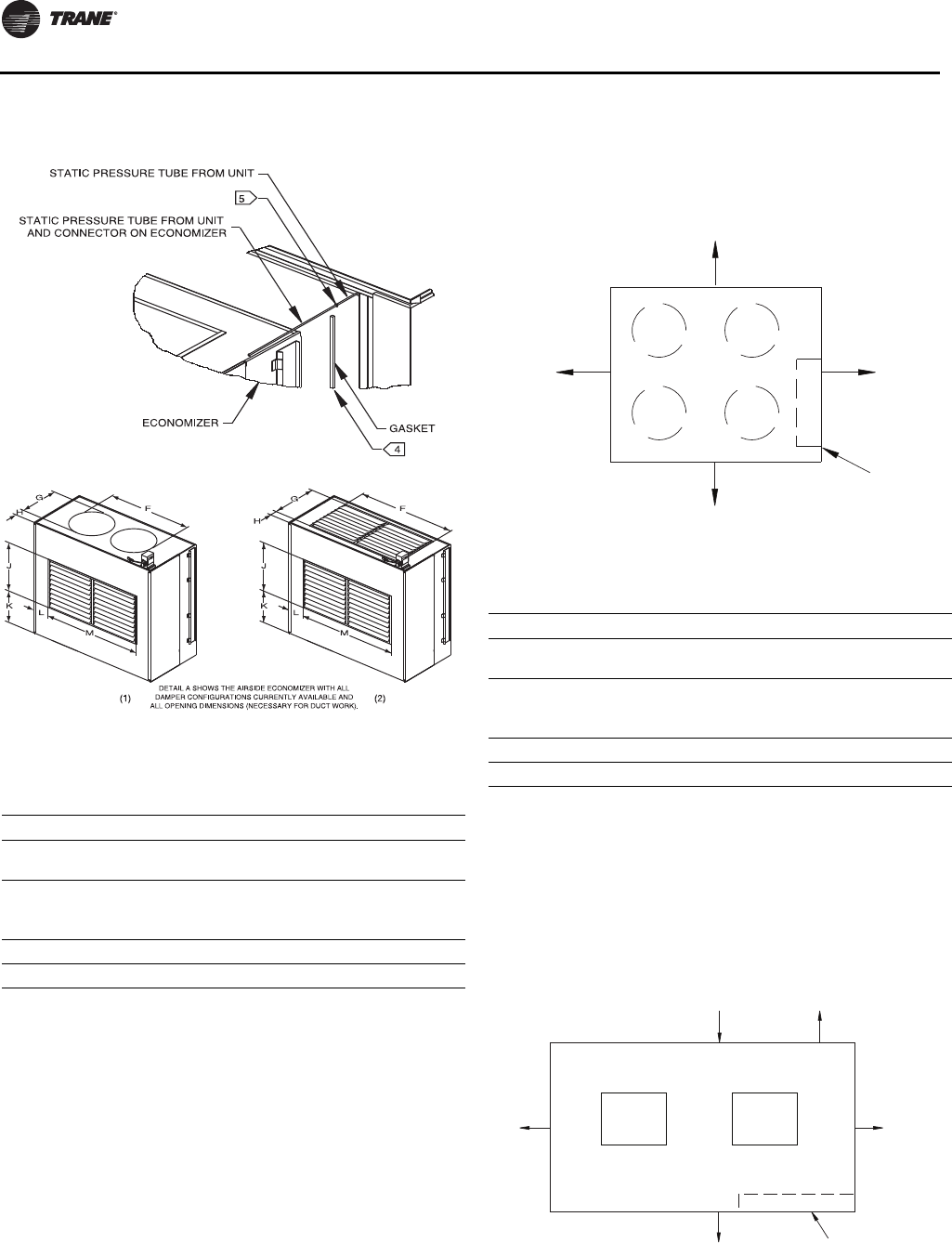 Dimensions weights