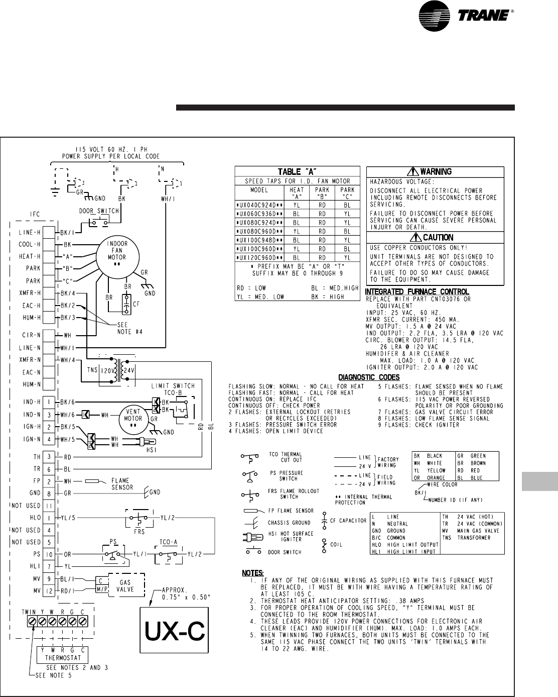 Trane Xr 90 Series Owners Manual Manualslib Makes It Easy