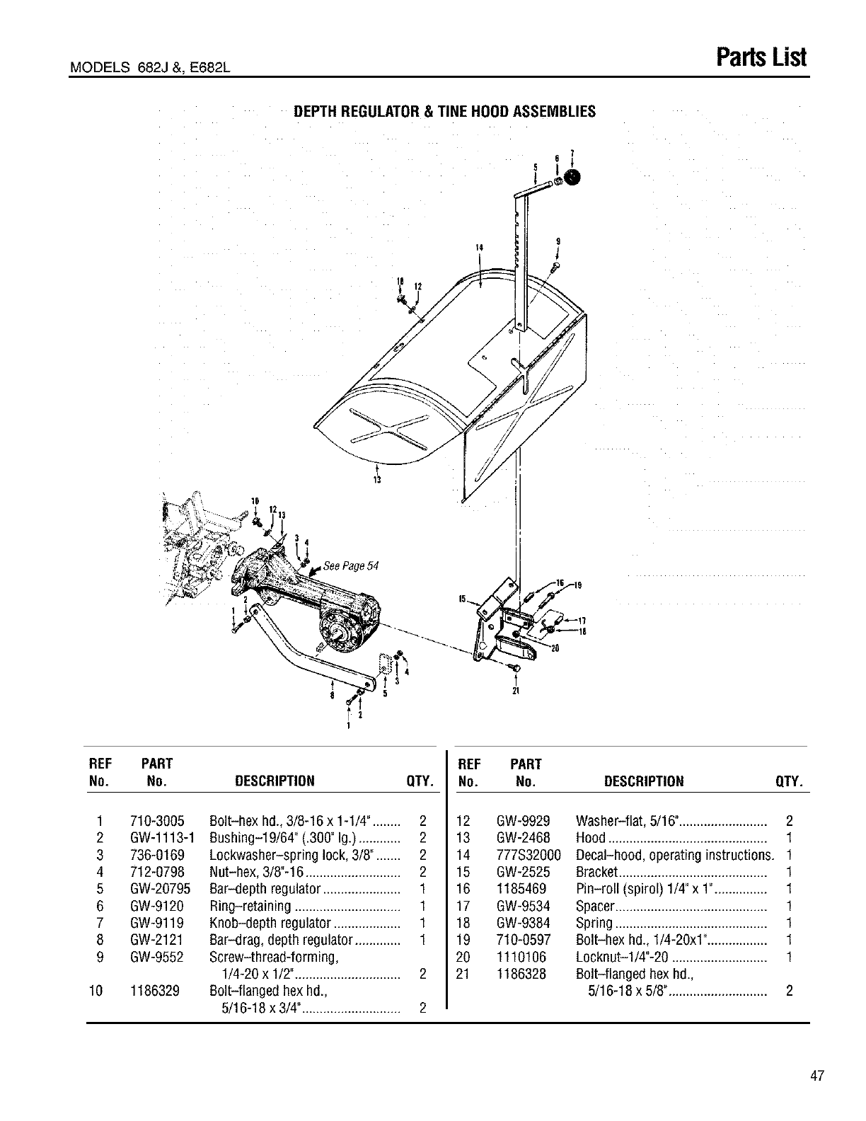 Troybilt 21a 682j063 User Manual Tiller Manuals And Guides