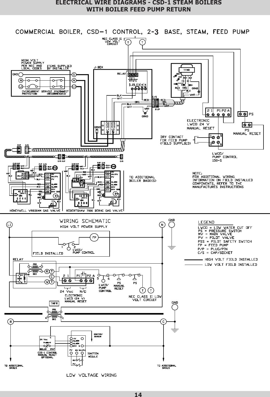 Utica Steam Boiler Wiring Diagram