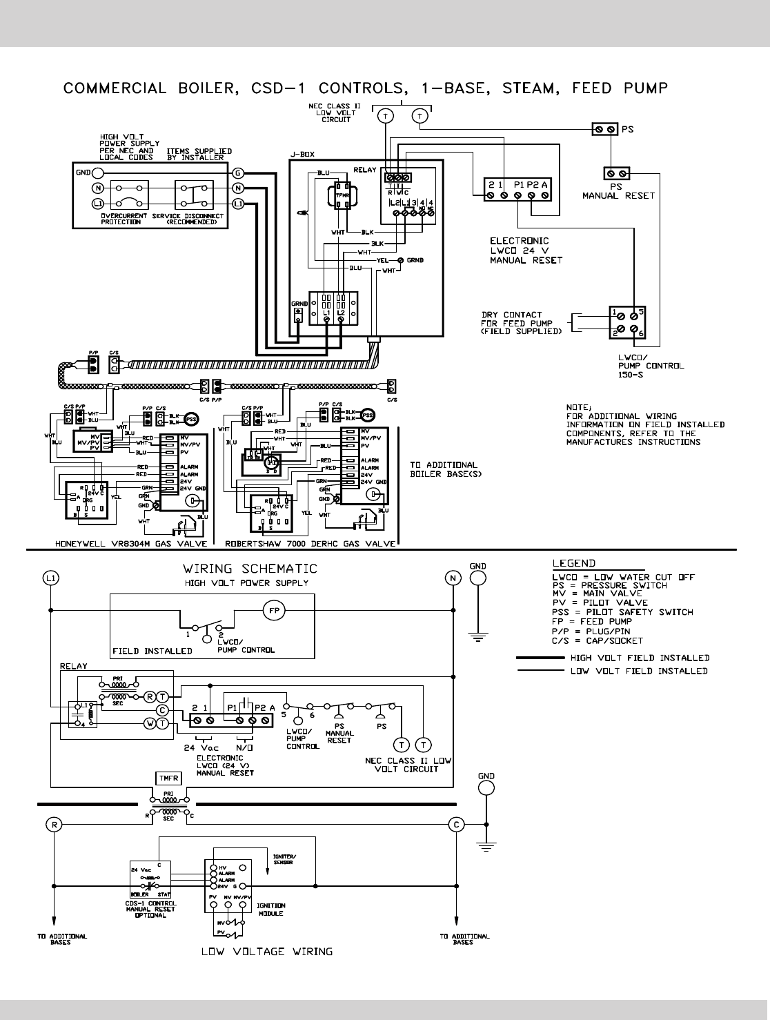 Steam Boiler Electrical Wiring