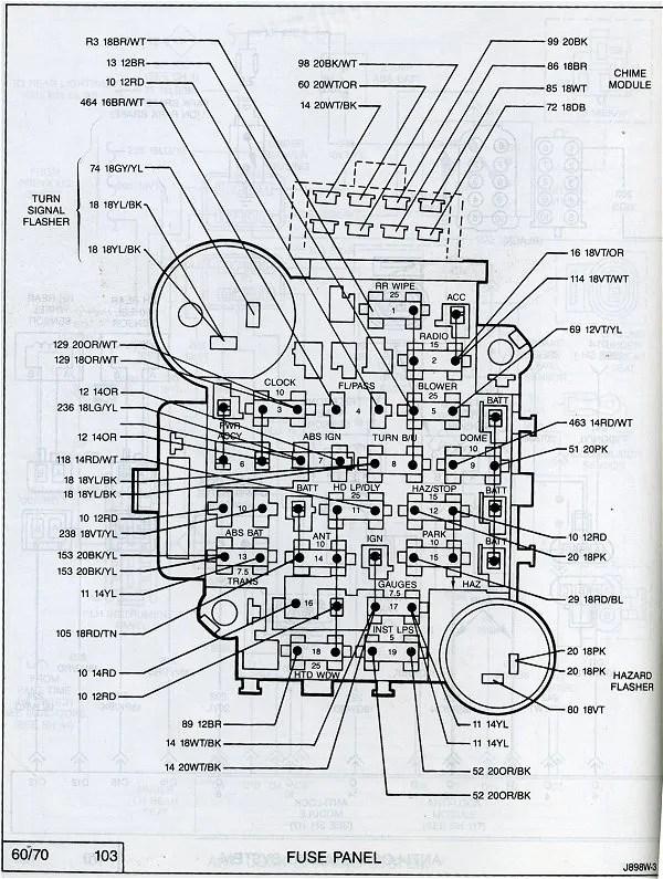 diagram jeep comanche fuse box diagram full version hd