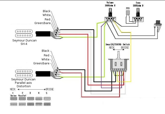 Wiring diagram for seymour duncan pickups the wiring diagram wiring diagram seymour duncan pickup wiring diagram wiring diagram asfbconference2016 Image collections