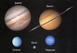 the four gas giant planets compared to Earth