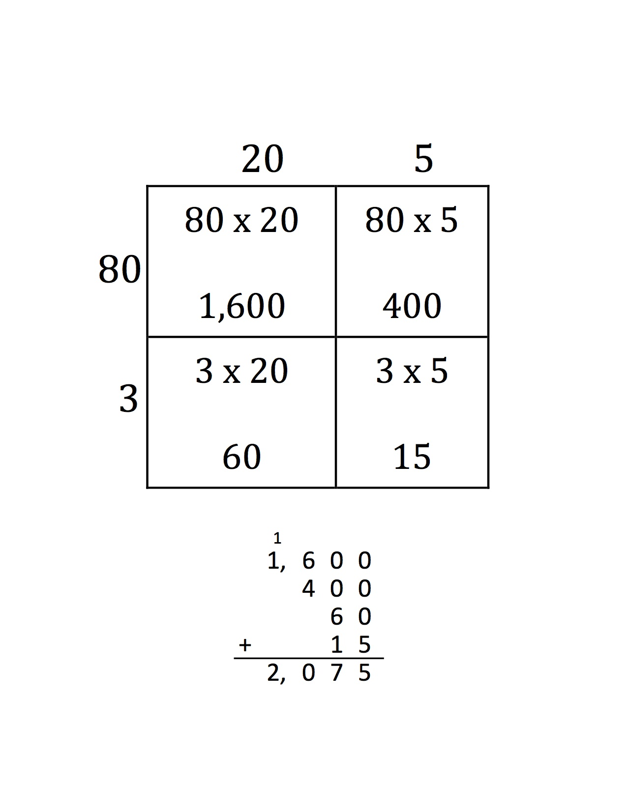Math Template Copy1 On Emaze